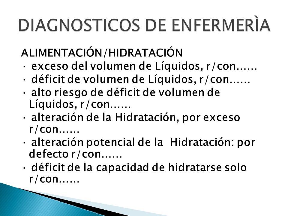 DIAGNOSTICOS DE ENFERMERÌA