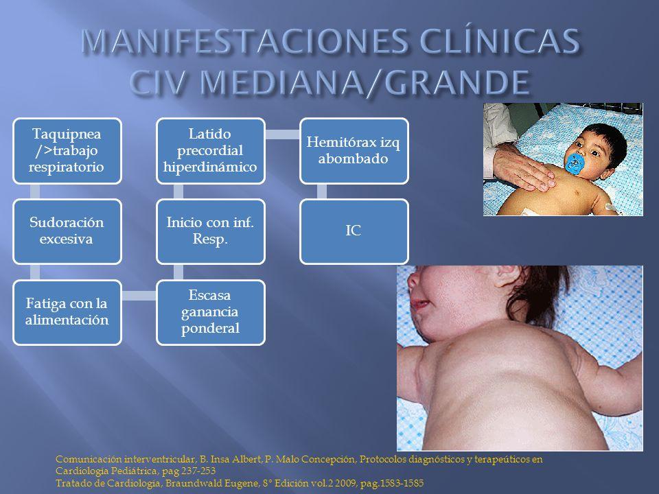MANIFESTACIONES CLÍNICAS CIV MEDIANA/GRANDE