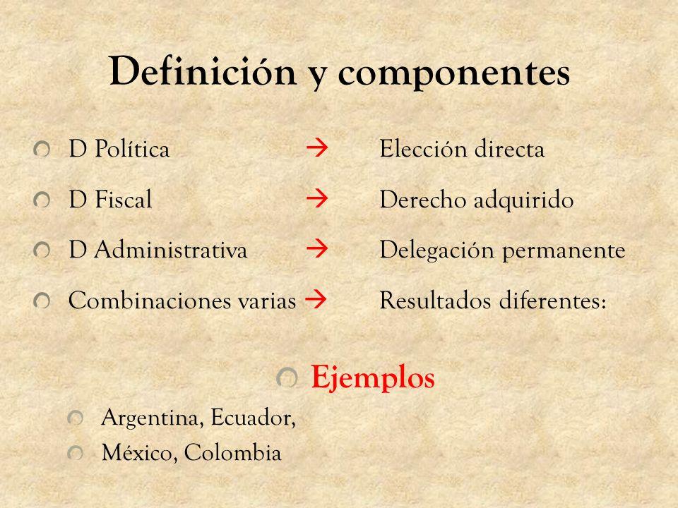 Definición y componentes