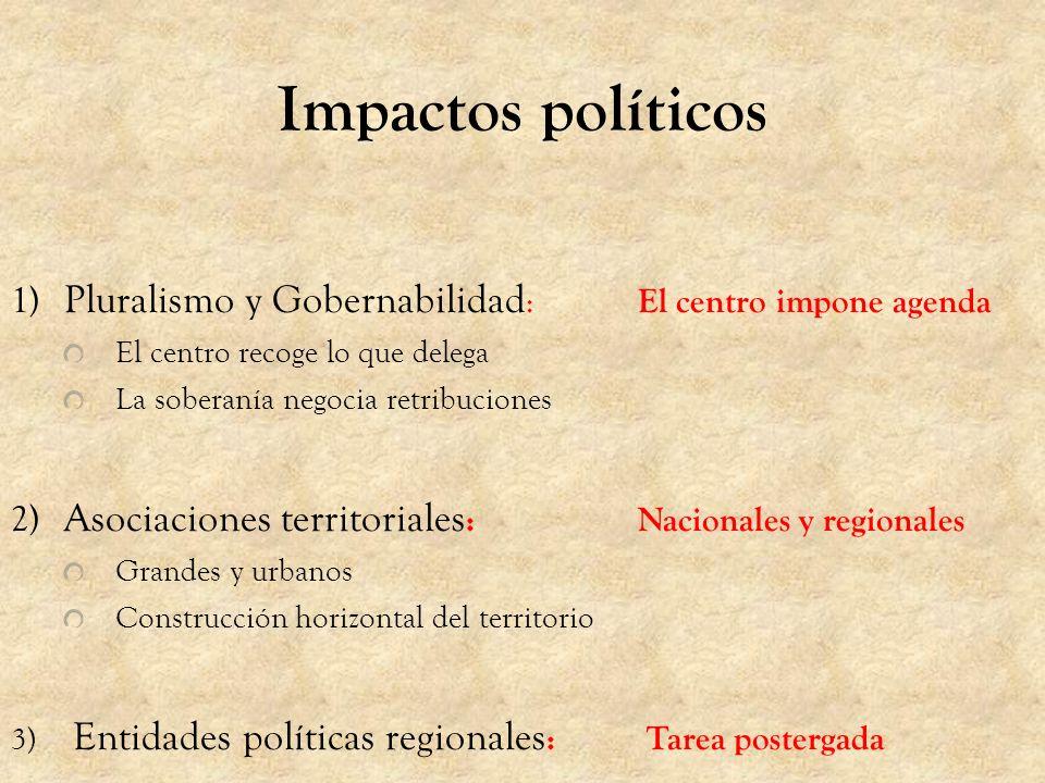 Impactos políticos Pluralismo y Gobernabilidad: El centro impone agenda. El centro recoge lo que delega.