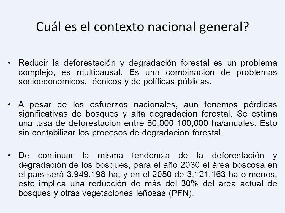 Cuál es el contexto nacional general
