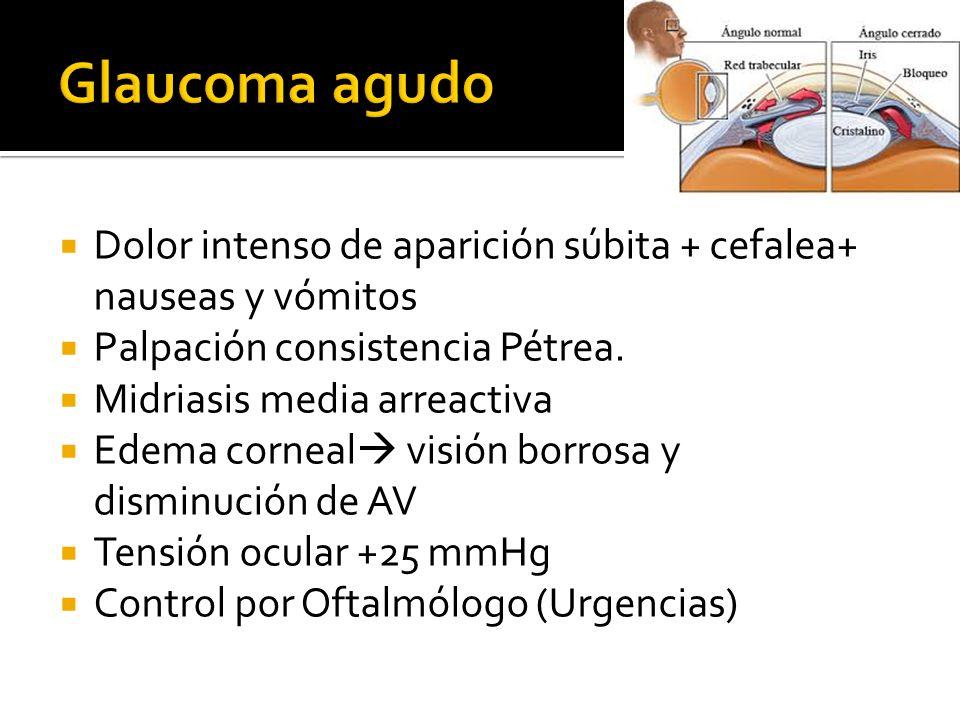 Glaucoma agudo Dolor intenso de aparición súbita + cefalea+ nauseas y vómitos. Palpación consistencia Pétrea.