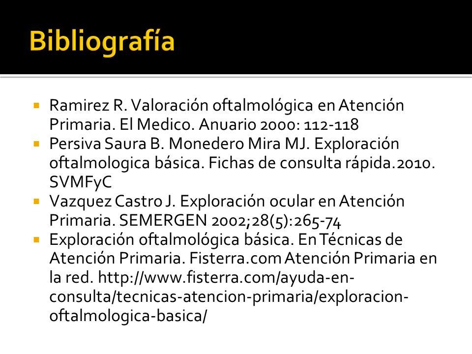 Bibliografía Ramirez R. Valoración oftalmológica en Atención Primaria. El Medico. Anuario 2000: 112-118.