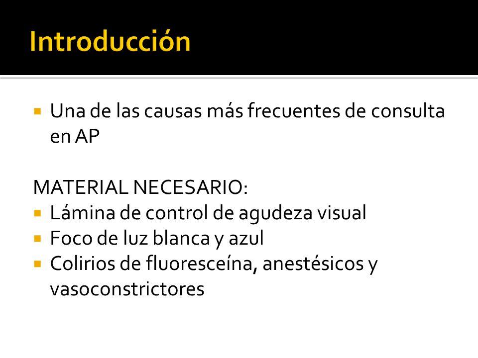 Introducción Una de las causas más frecuentes de consulta en AP