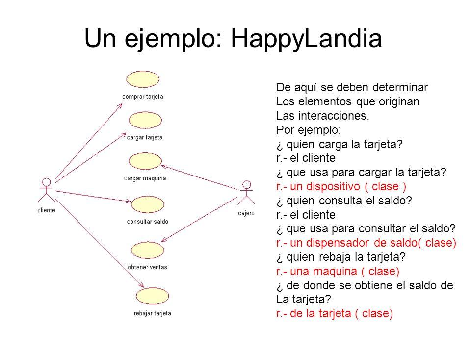 Un ejemplo: HappyLandia
