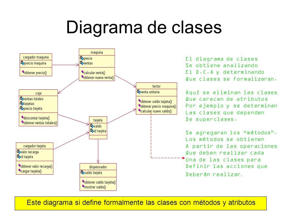 Diagrama de clases El diagrama de clases. Se obtiene analizando. El D.C.A y determinando. Que clases se formalizaran.