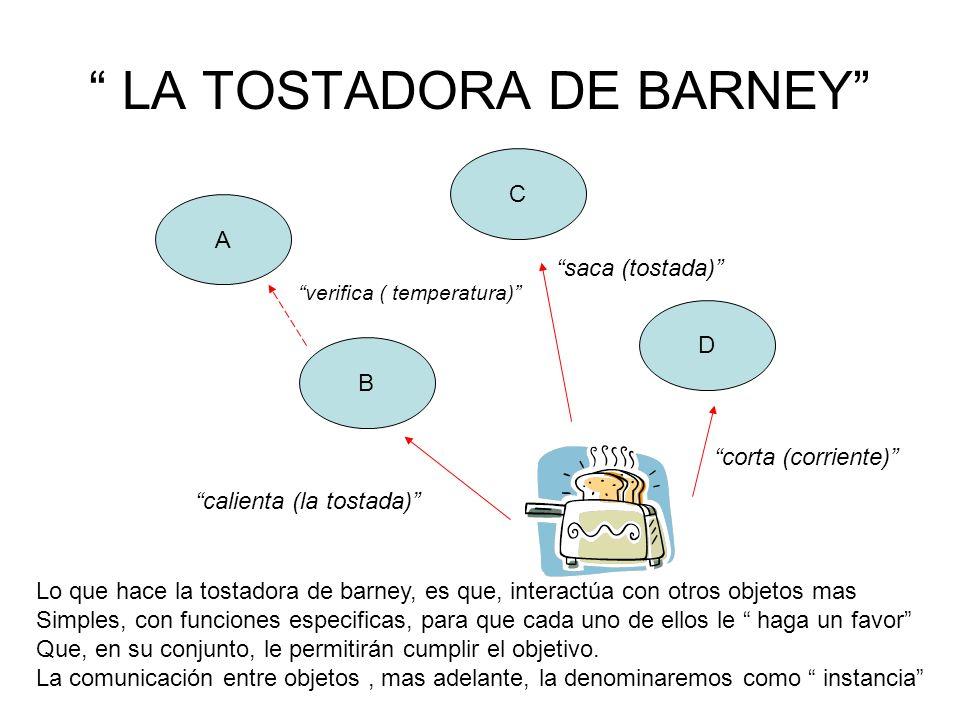 LA TOSTADORA DE BARNEY