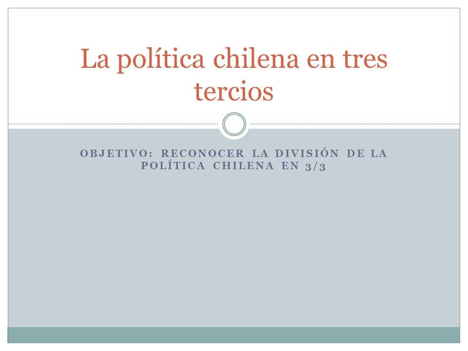 La política chilena en tres tercios