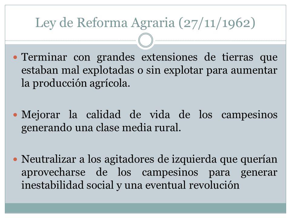 Ley de Reforma Agraria (27/11/1962)