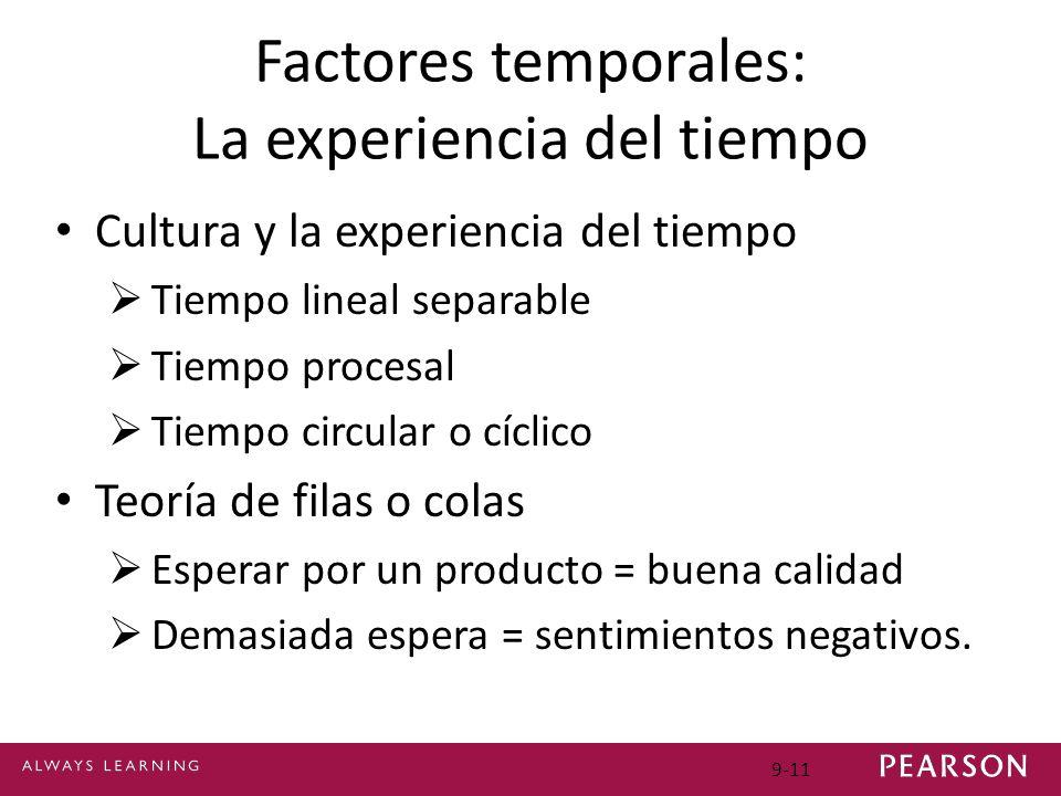 Factores temporales: La experiencia del tiempo