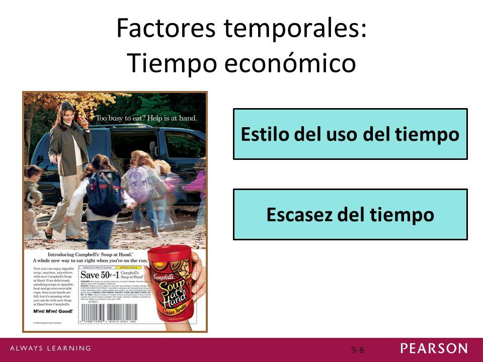 Factores temporales: Tiempo económico