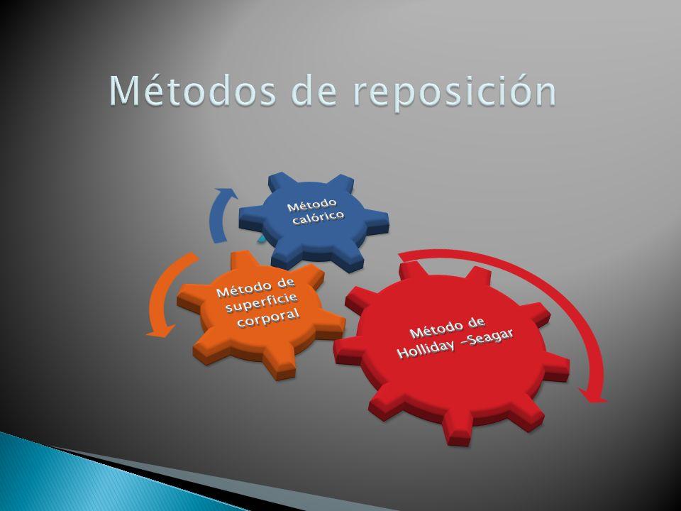 Métodos de reposición Método de Holliday -Seagar