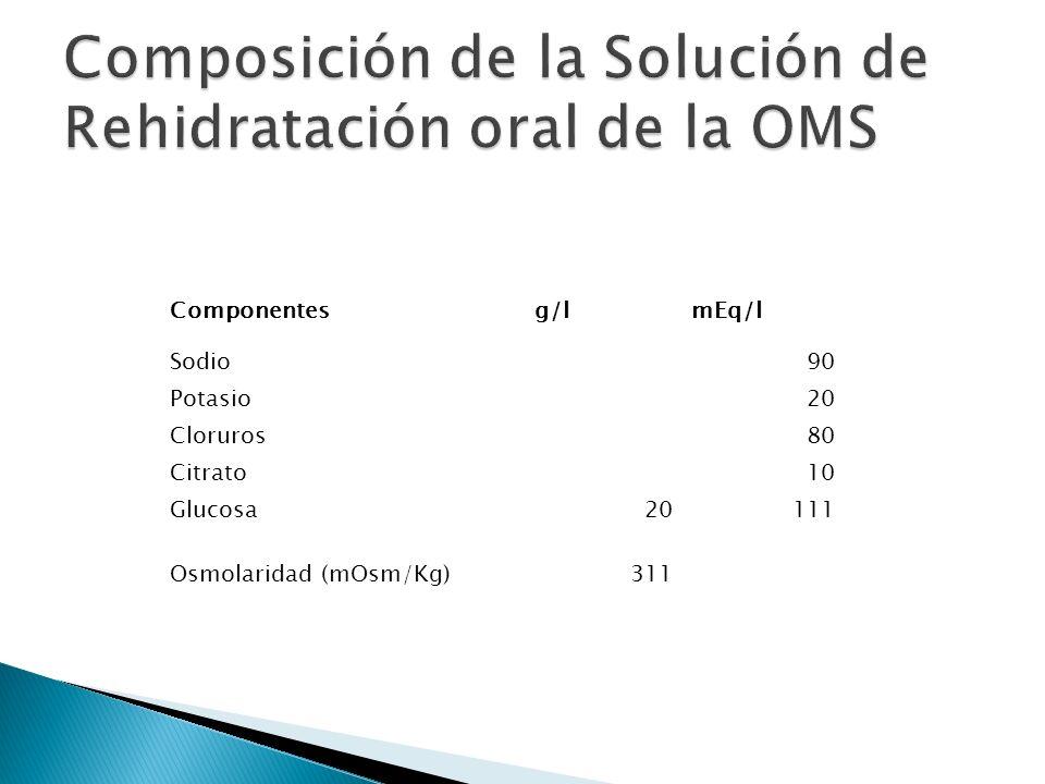 Composición de la Solución de Rehidratación oral de la OMS