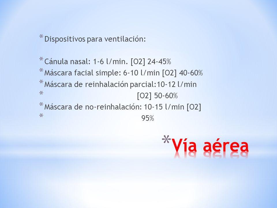 Vía aérea Dispositivos para ventilación: