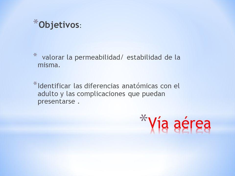Objetivos: valorar la permeabilidad/ estabilidad de la misma.