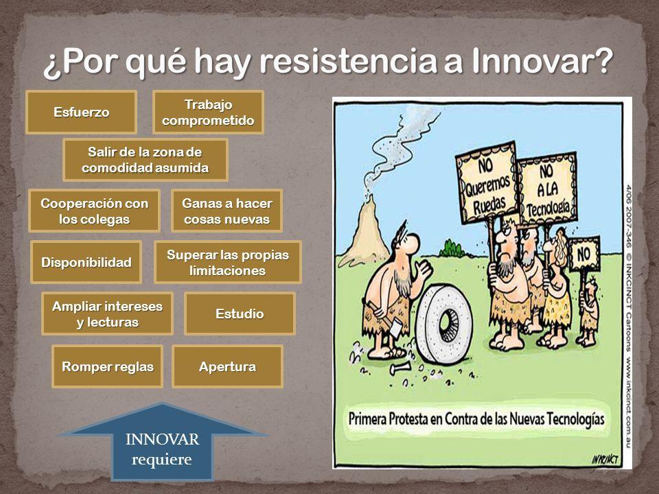 ¿Por qué hay resistencia a Innovar