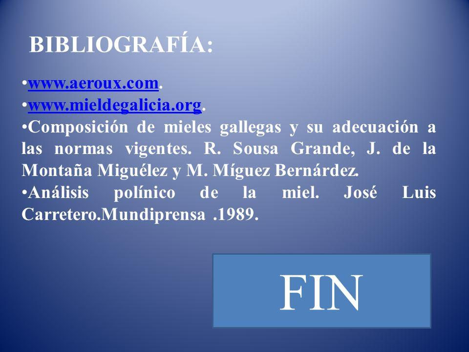 FIN BIBLIOGRAFÍA: www.aeroux.com. www.mieldegalicia.org.
