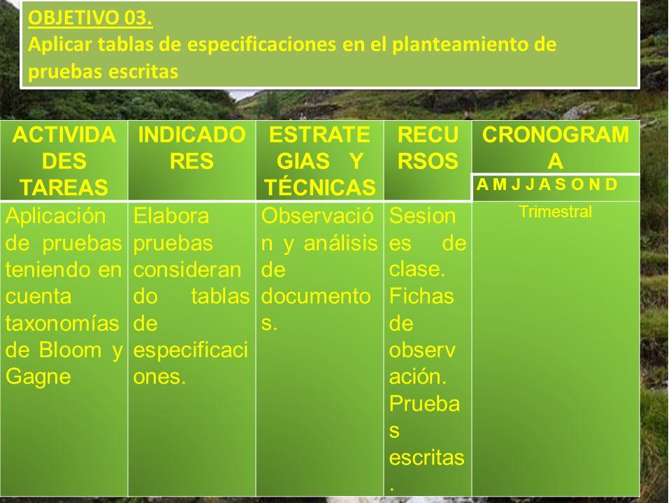 Aplicación de pruebas teniendo en cuenta taxonomías de Bloom y Gagne