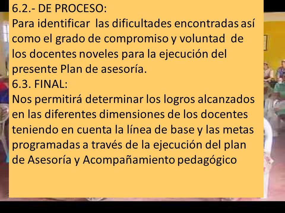 6.2.- DE PROCESO: Para identificar las dificultades encontradas así como el grado de compromiso y voluntad de los docentes noveles para la ejecución del presente Plan de asesoría.