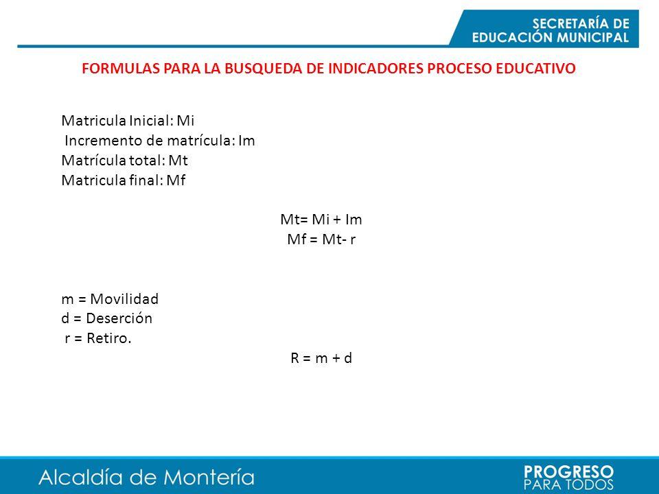 FORMULAS PARA LA BUSQUEDA DE INDICADORES PROCESO EDUCATIVO