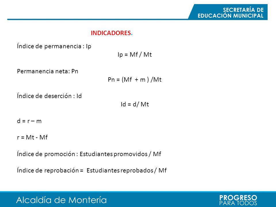 INDICADORES. Índice de permanencia : Ip. Ip = Mf / Mt. Permanencia neta: Pn. Pn = (Mf + m ) /Mt.