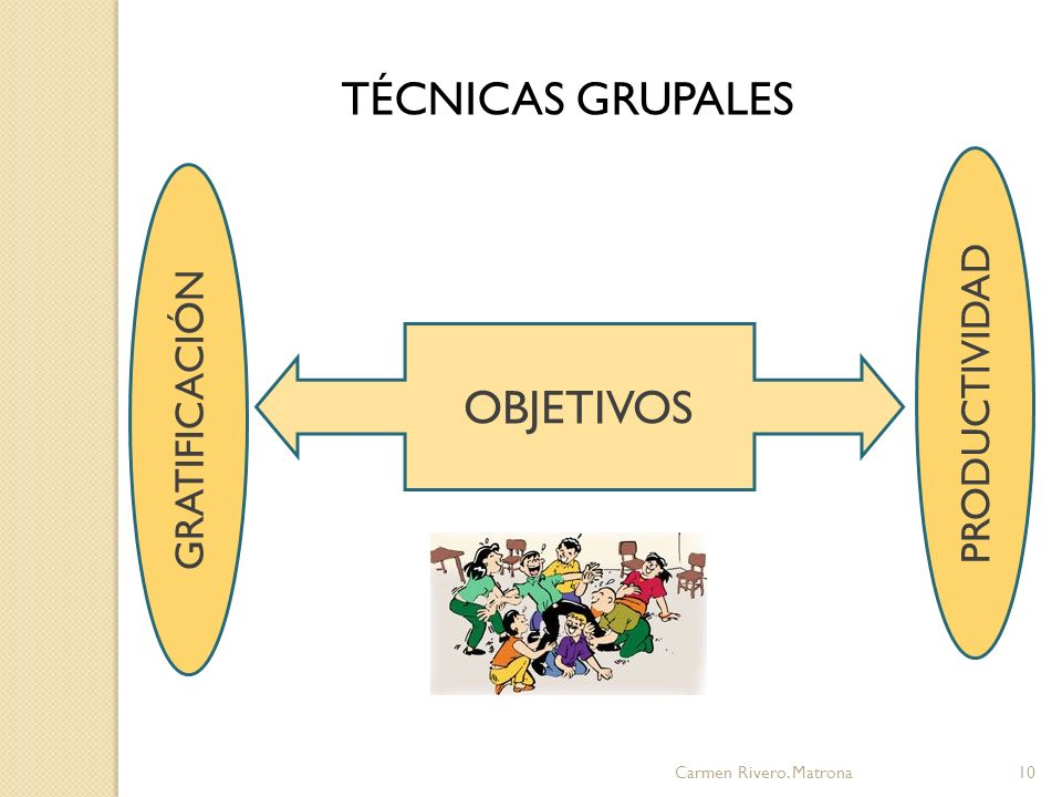 TÉCNICAS GRUPALES OBJETIVOS PRODUCTIVIDAD GRATIFICACIÓN