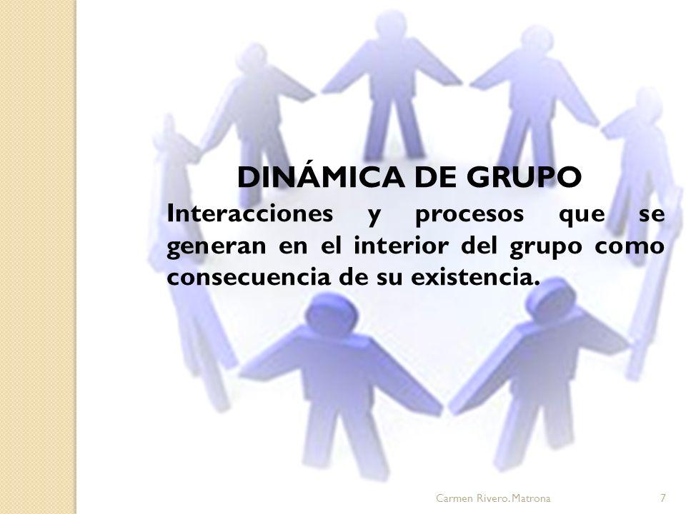DINÁMICA DE GRUPO Interacciones y procesos que se generan en el interior del grupo como consecuencia de su existencia.