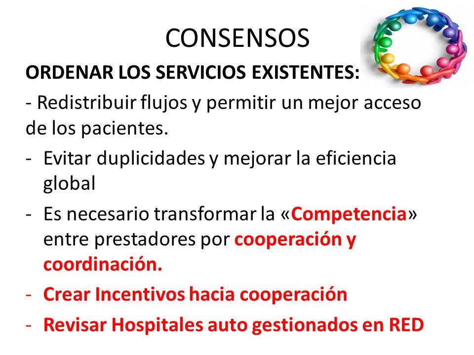 CONSENSOS ORDENAR LOS SERVICIOS EXISTENTES: