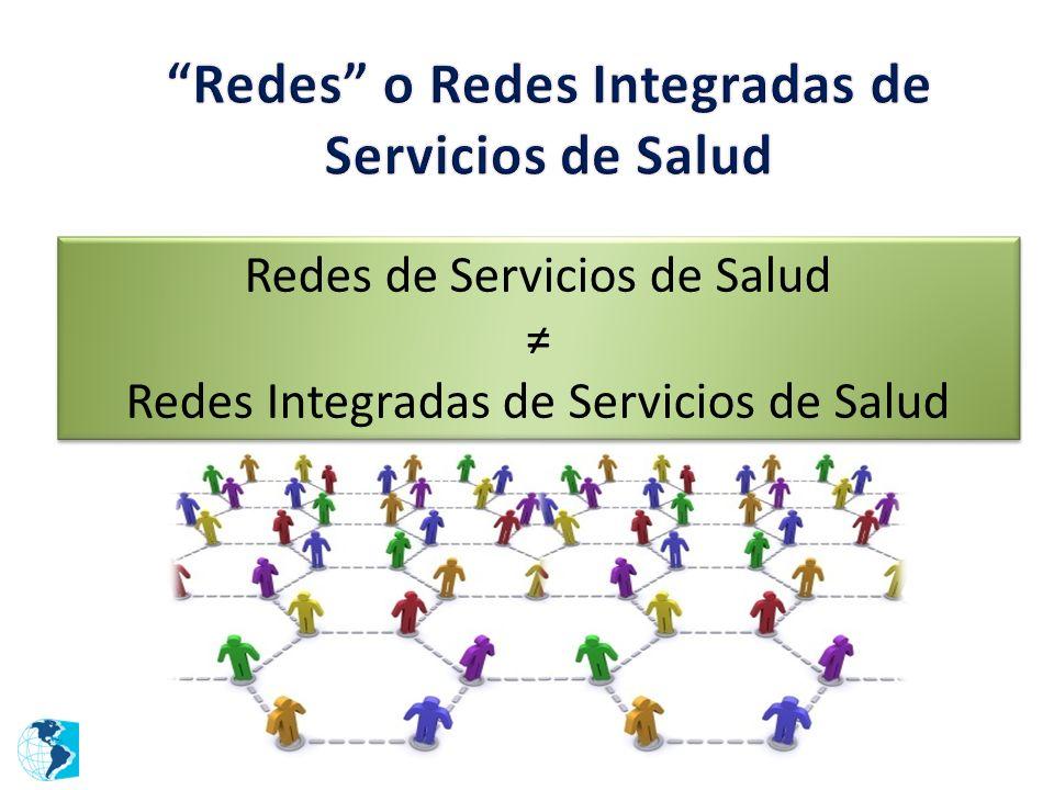 Redes o Redes Integradas de Servicios de Salud