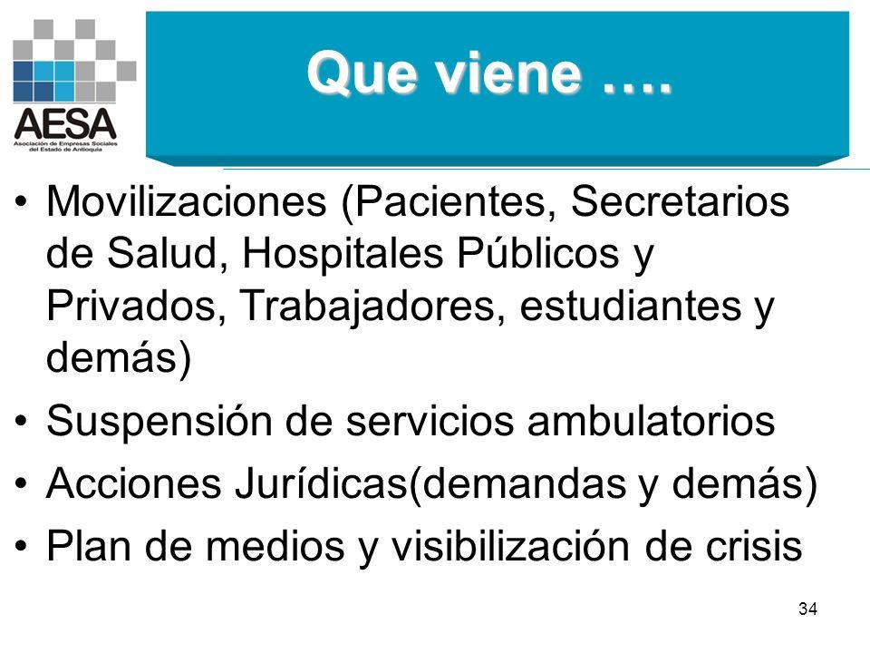 Que viene …. Movilizaciones (Pacientes, Secretarios de Salud, Hospitales Públicos y Privados, Trabajadores, estudiantes y demás)