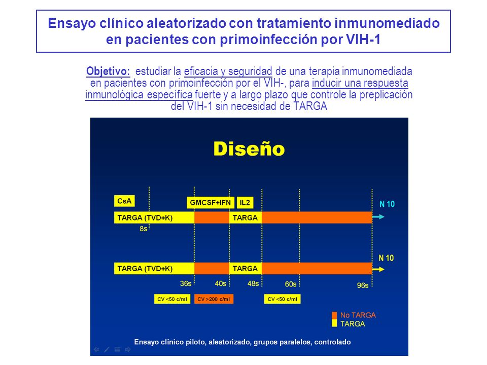 Ensayo clínico aleatorizado con tratamiento inmunomediado en pacientes con primoinfección por VIH-1
