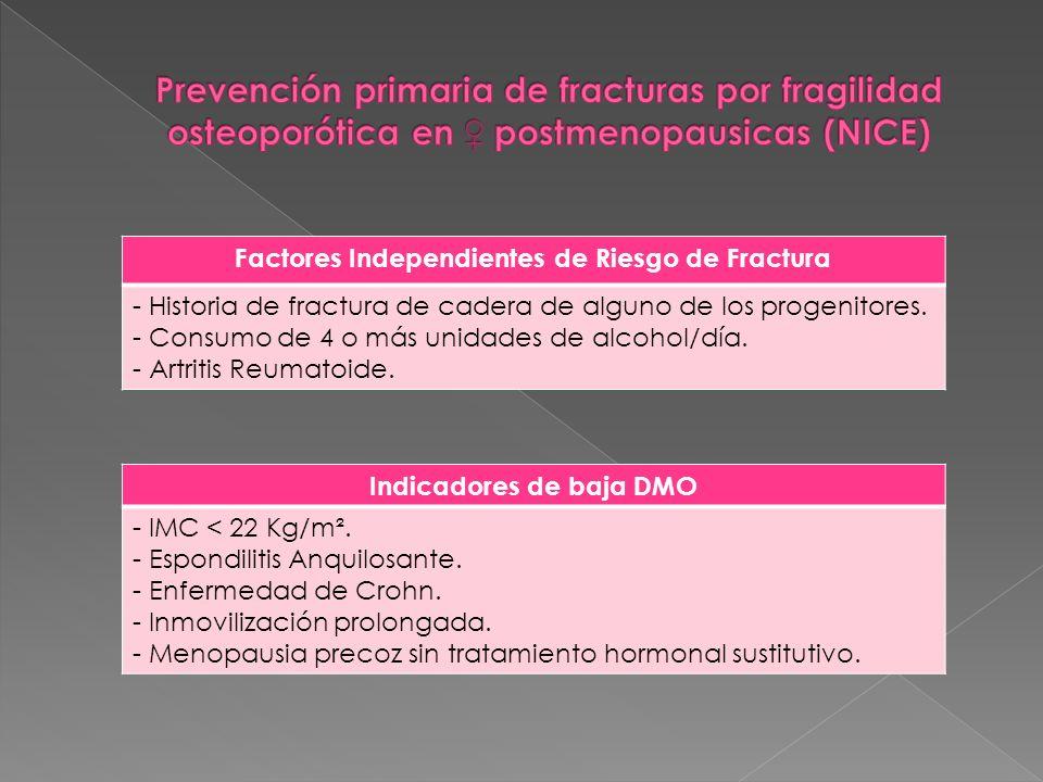 Factores Independientes de Riesgo de Fractura Indicadores de baja DMO
