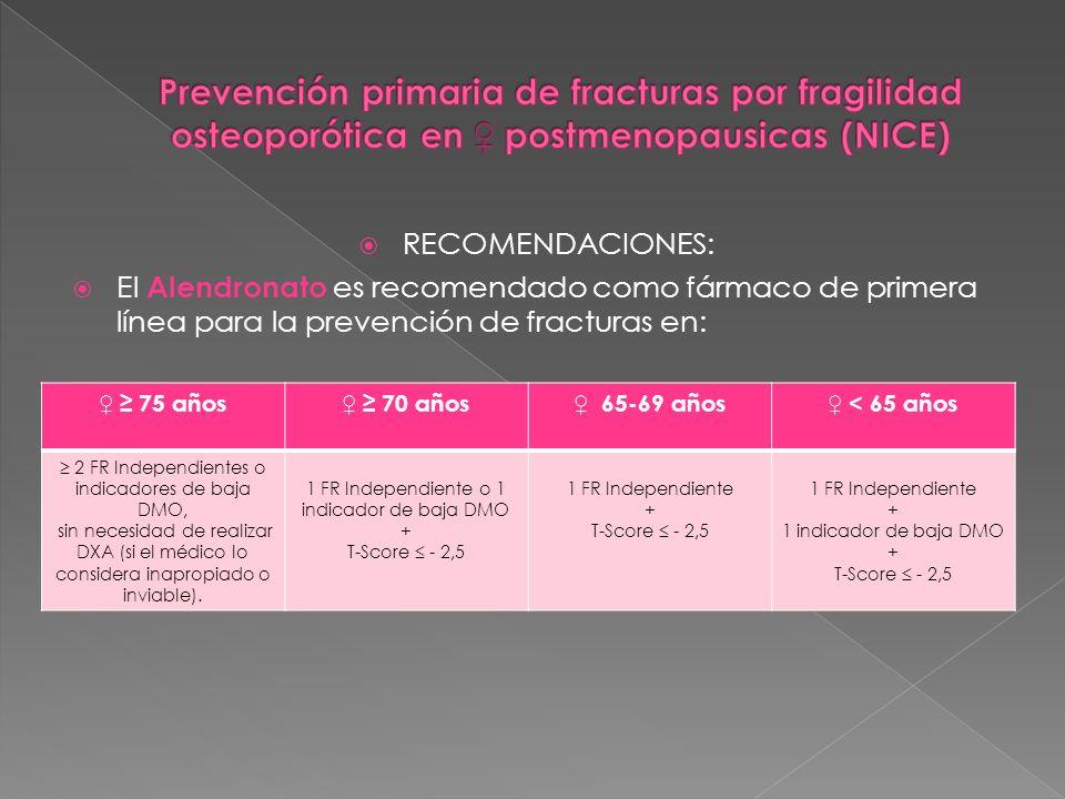 Prevención primaria de fracturas por fragilidad osteoporótica en ♀ postmenopausicas (NICE)