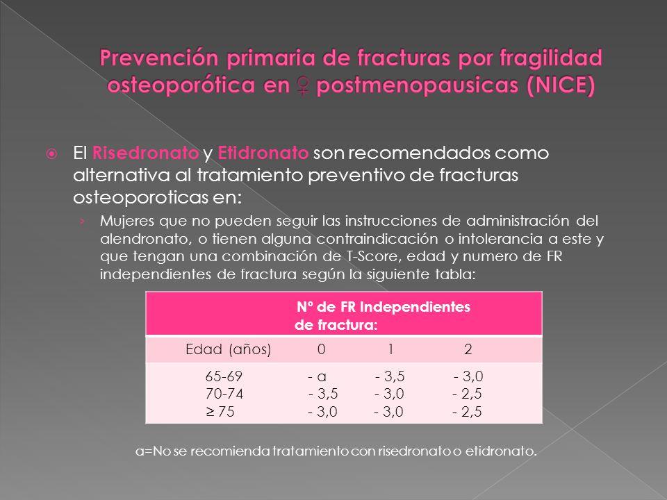 a=No se recomienda tratamiento con risedronato o etidronato.