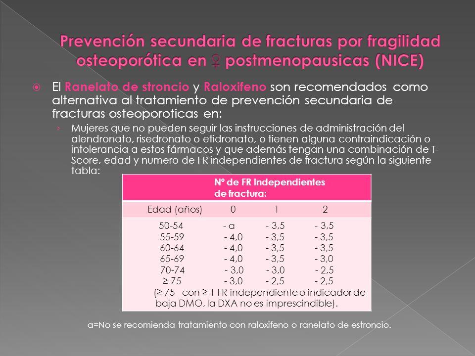 a=No se recomienda tratamiento con raloxifeno o ranelato de estroncio.
