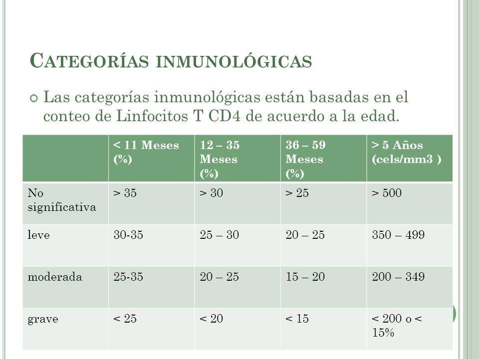Categorías inmunológicas