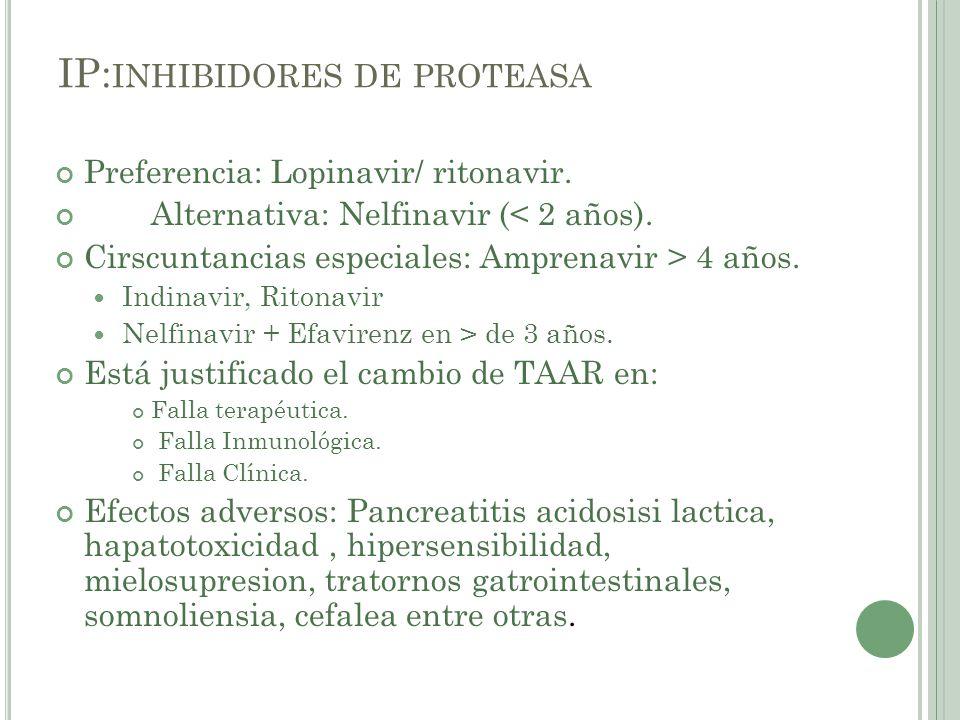 IP:inhibidores de proteasa