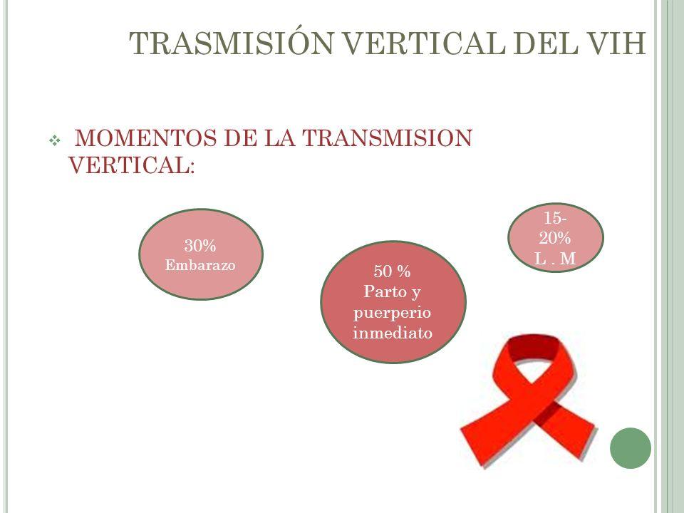 TRASMISIÓN VERTICAL DEL VIH