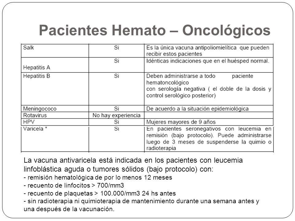 Pacientes Hemato – Oncológicos