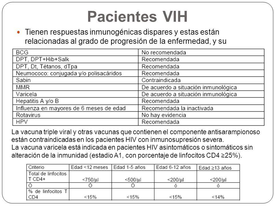 Pacientes VIH