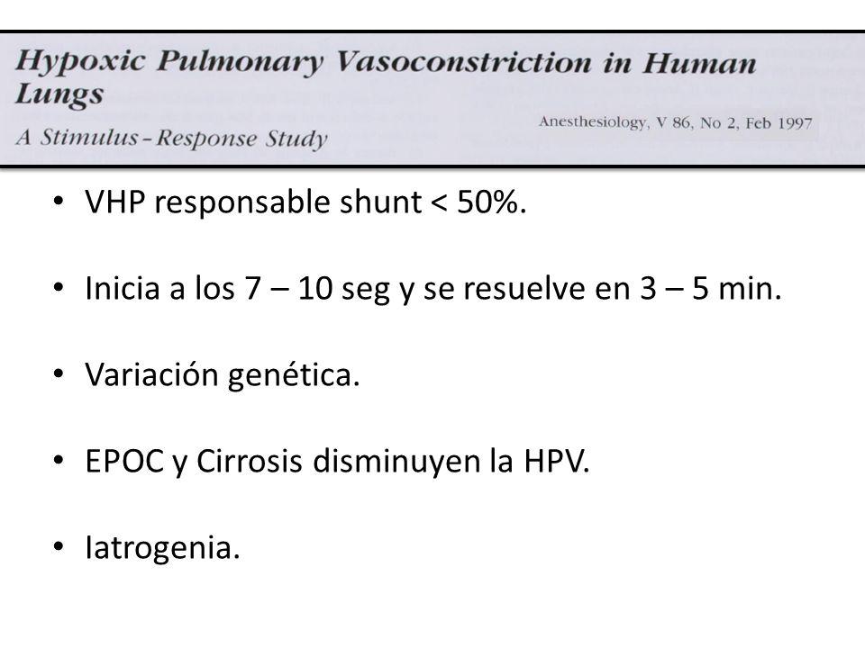VHP responsable shunt < 50%.