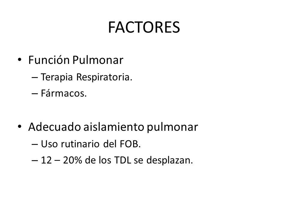 FACTORES Función Pulmonar Adecuado aislamiento pulmonar