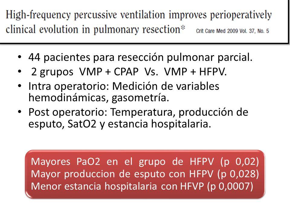 44 pacientes para resección pulmonar parcial.