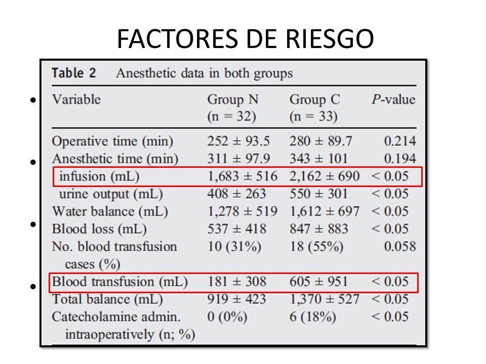 FACTORES DE RIESGO Neumonectomia derecha. Radio terapia preoperatoria.