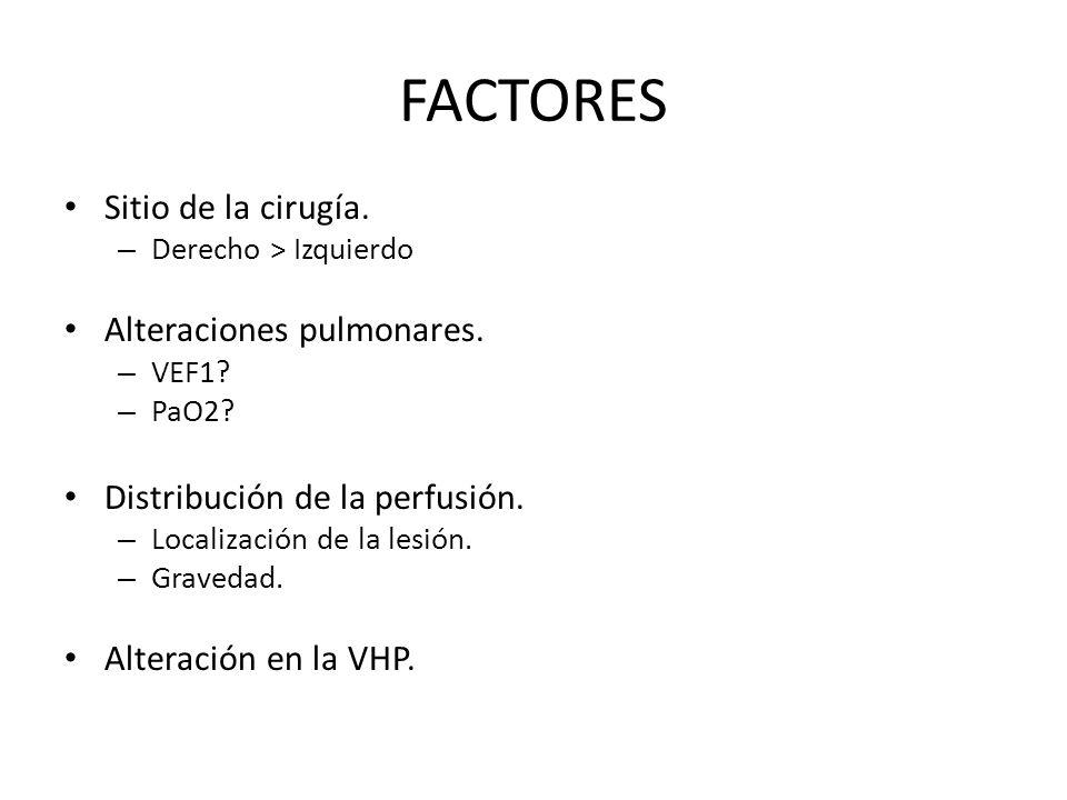 FACTORES Sitio de la cirugía. Alteraciones pulmonares.