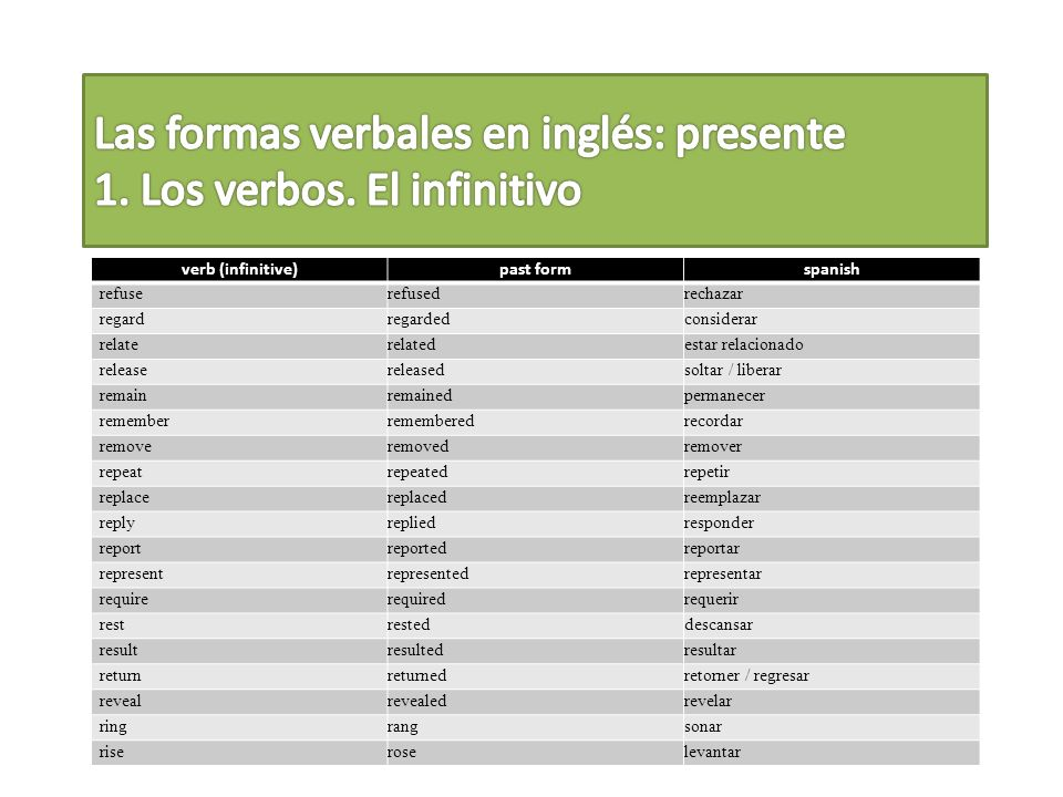 Las formas verbales en inglés: presente 1. Los verbos. El infinitivo