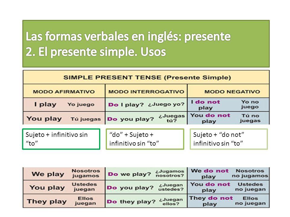 Las formas verbales en inglés: presente 2. El presente simple. Usos