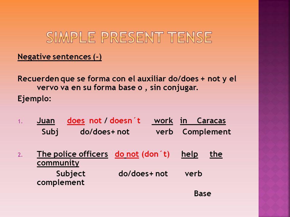 Simple Present Tense Negative sentences (-)