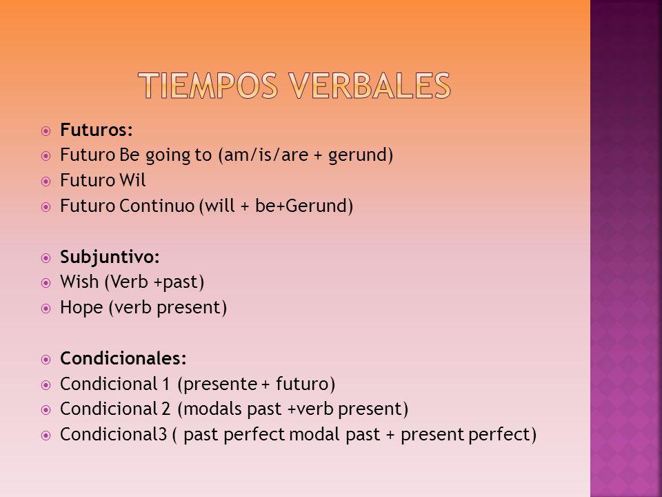 Tiempos Verbales Futuros: Futuro Be going to (am/is/are + gerund)
