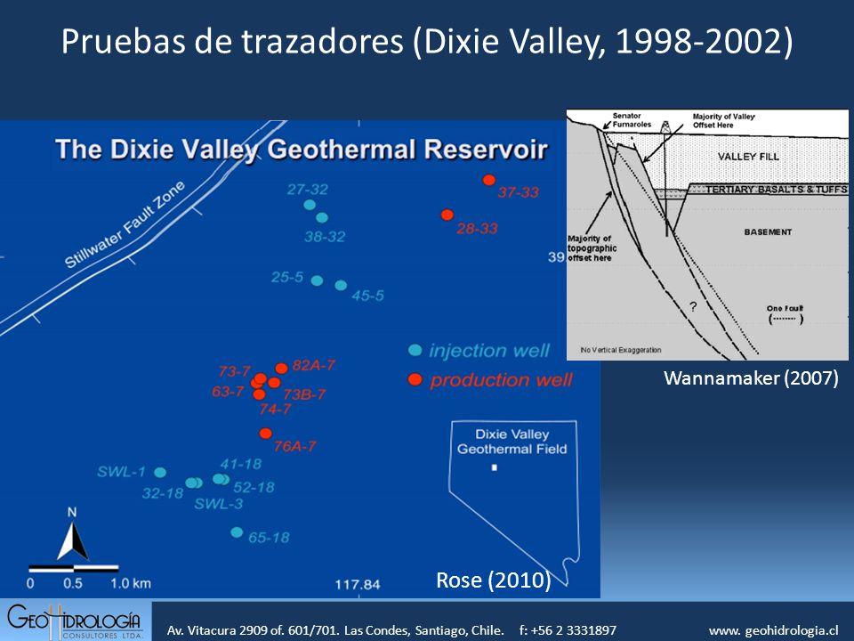 Pruebas de trazadores (Dixie Valley, 1998-2002)